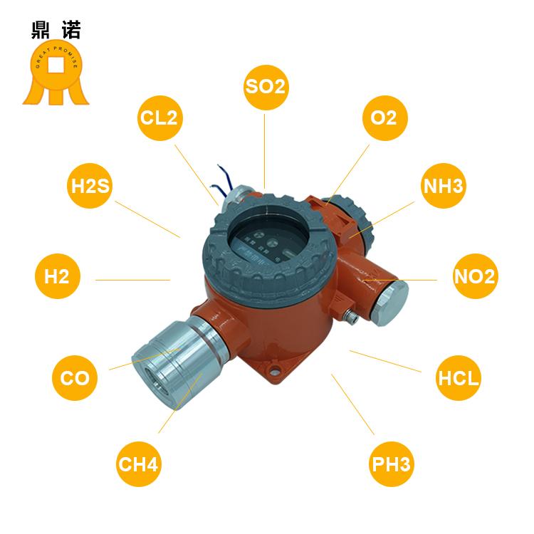 Verkaufen Gut So3 Natürliche Gas Detektor Brennbaren Gas Detektor