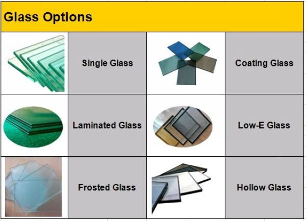Latest hot double glazed high quality cheap pvc interior for Types of glass used in interior