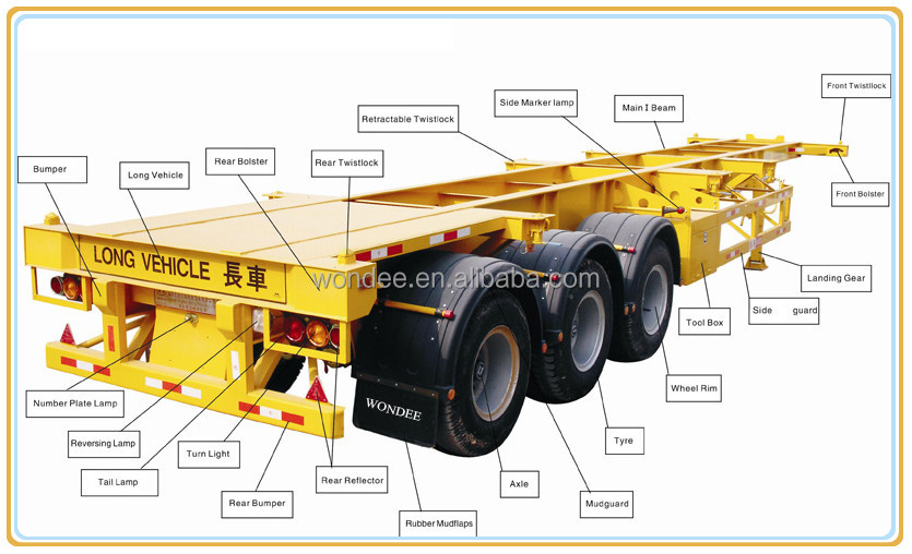 Parts Of A Tractor Trailer : Axle trailer chassis container semi for sale