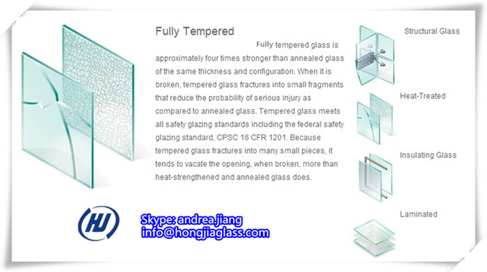 tempered glass door thickness 1
