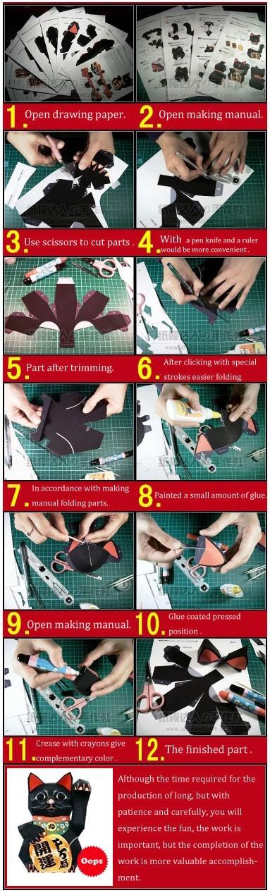 making-process