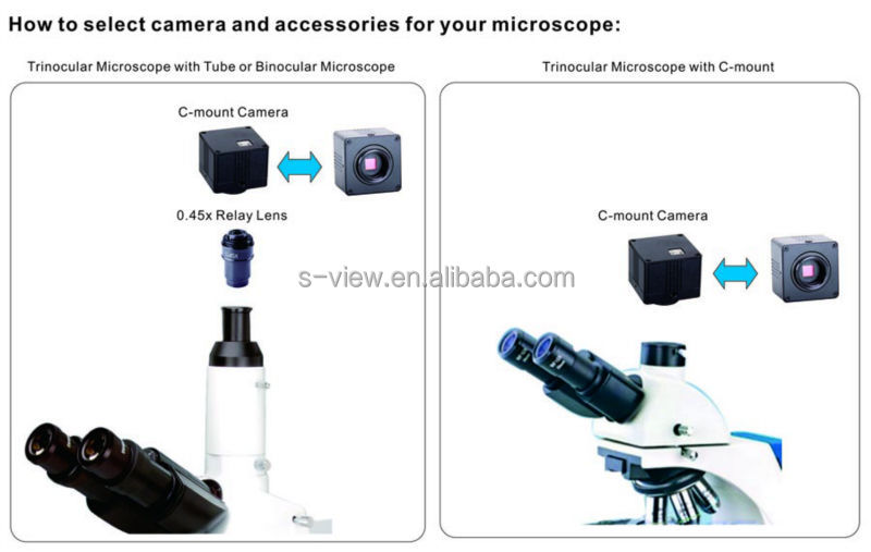 5.0MP USB c-mount industrial camera for optical instruments