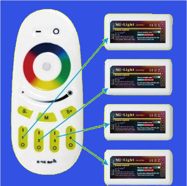 2.4G RF touch remote RGB led chase controller wifi