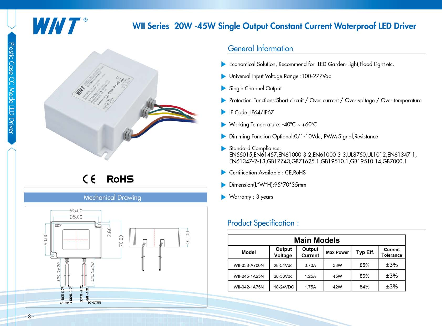30W 40W 45W economic type white plastic case constant current waterproof ip67 700mA class 2 led power supply