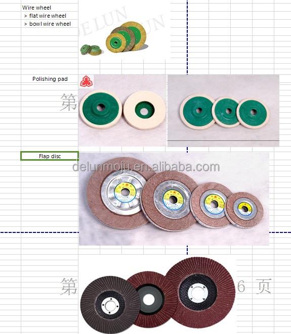 Angle Grinder Wheel Aluminium