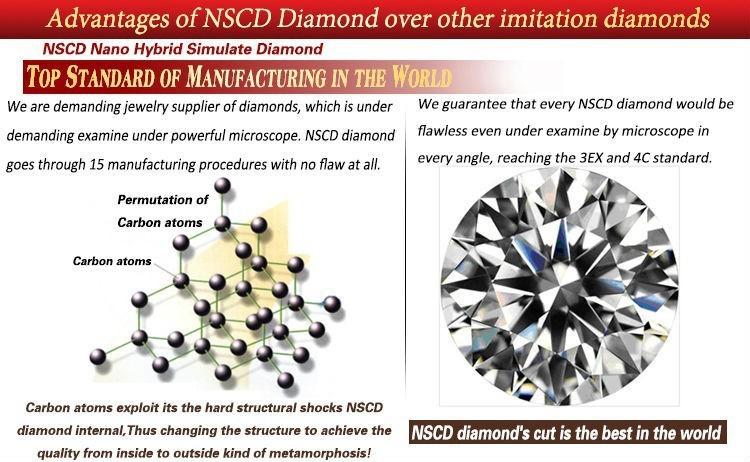 NSCD diamond