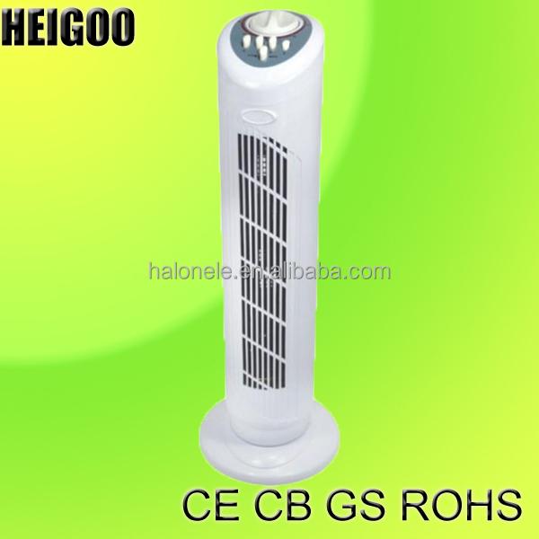 Ventilator koele lucht