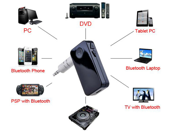 C230 Body Kit Wiring Diagrams furthermore Sony Xplod Head Unit Wiring Diagram together with Sony Dsx S300btx Wiring Diagram furthermore Sony Cdxgt710hd Wiring Diagram further Sony Boombox Xplod Wiring Diagram. on explod sony cdx gt40uw wire diagram