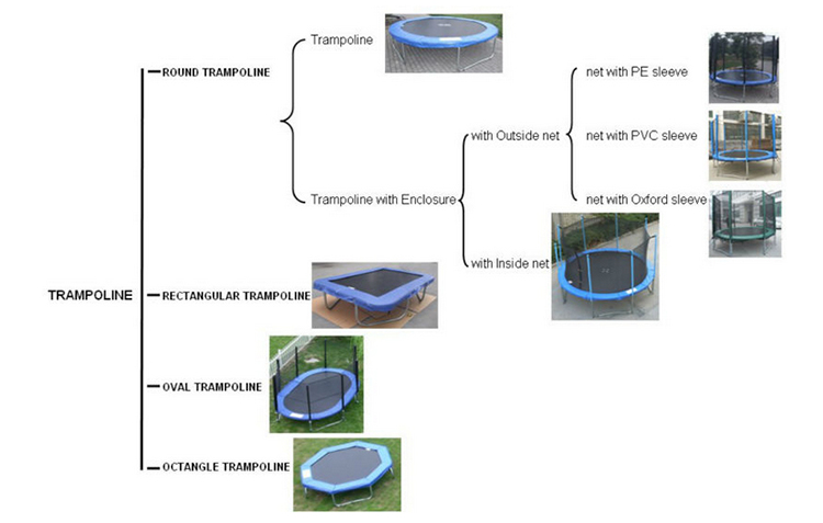 High Quality Rectangular Trampoline View Rectangular