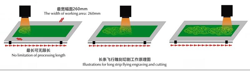 galvo laser tech2 14-5-23