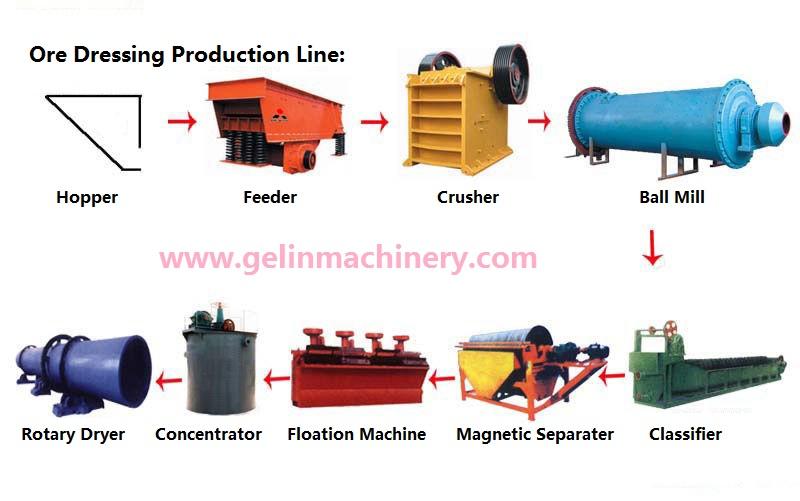Mining Business Plan