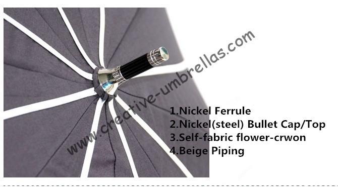 Lotus leaf umbrellas100sunscreenupf50210t cottonlong ht1kvgrfslaxxagofbxagsize54812height372width670hash4cd52677b950a689955deb1d1586da66 fandeluxe Images