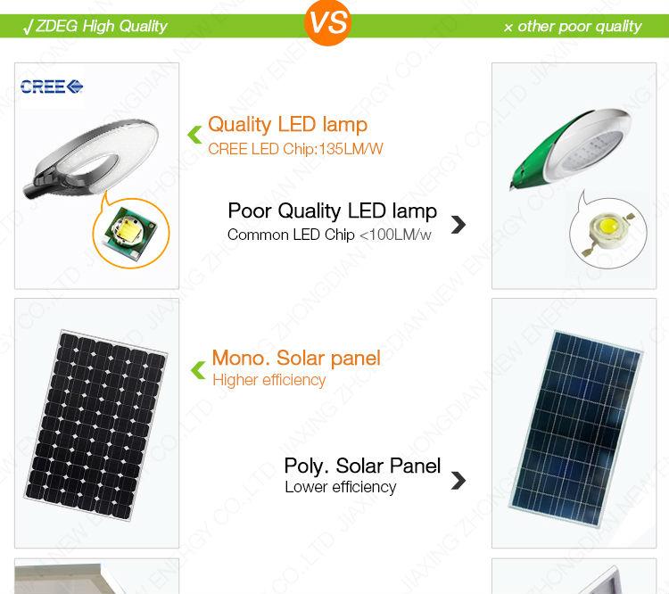 Stadium Lights Solar: Solar Lighting System For Football Field Basketball Court