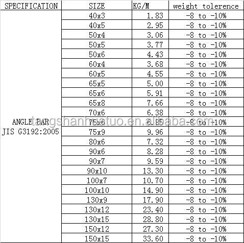 steel beam ipe profile steel 120 buy steel beam ipe 120. Black Bedroom Furniture Sets. Home Design Ideas