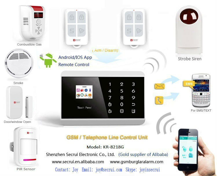 99 wireless zones self monitoring wireless alarm system for Self security system