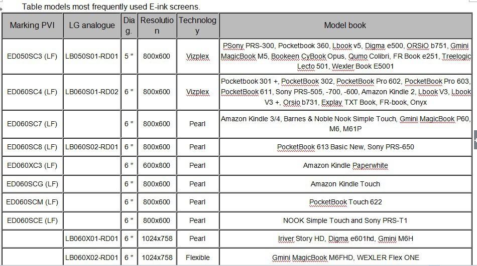 ЖК-модуль e/ink 6 PVI ED060SC7 C1 ED060SC7 kindle3 kindle ED060SC7 (LF) C1