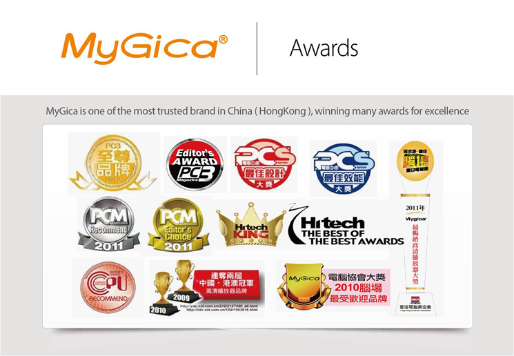 MYGICA-AWARDS_745.jpg