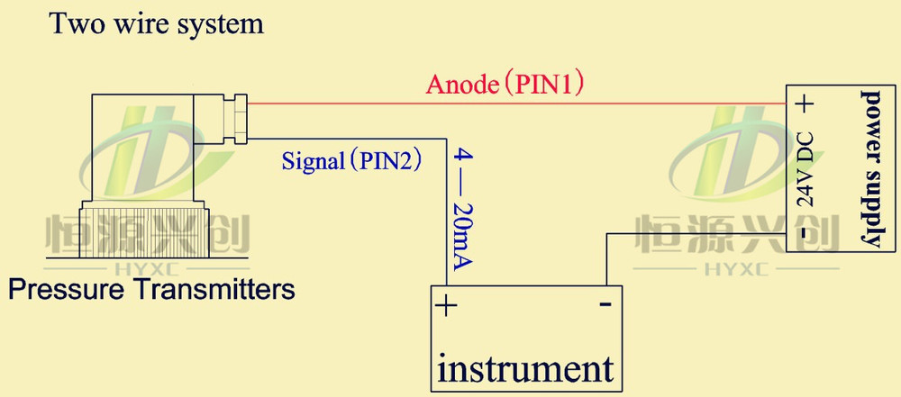 danfoss pressure transmitter wiring diagram wiring diagrams danfoss pressure transducer wiring diagram digital