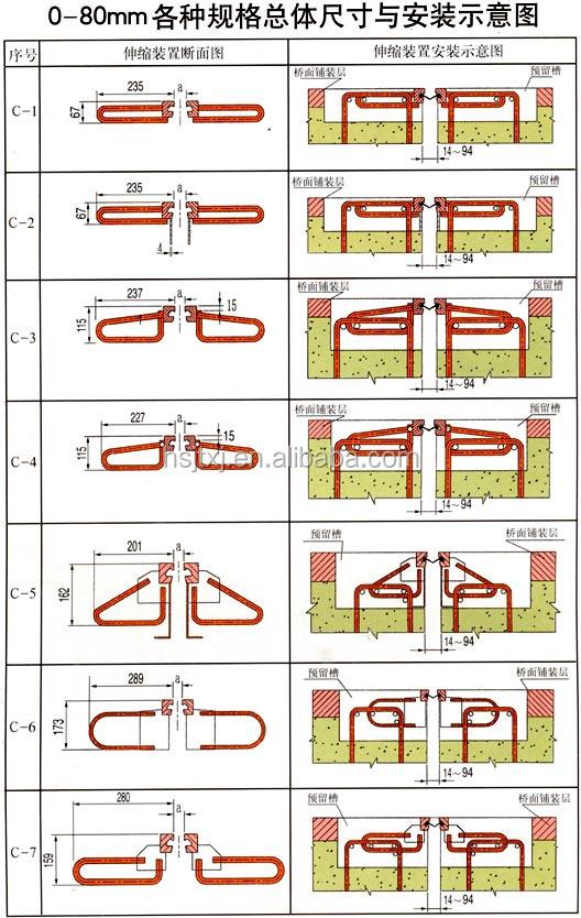 b ton m tal joint de dilatation joint de dilatation en caoutchouc pour pont autres produits en. Black Bedroom Furniture Sets. Home Design Ideas