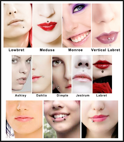 all types of facial piercings