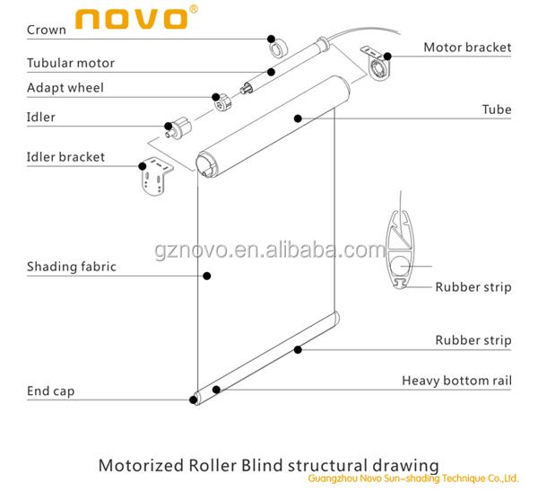 Smart Home Motorized Tubular Motor For Spring Roller Blind