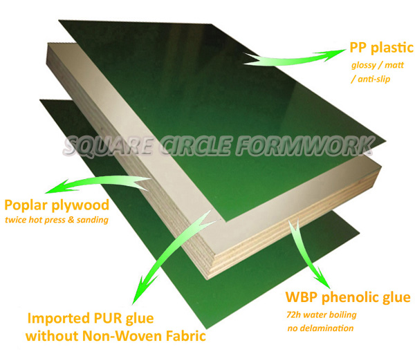 Pp Faced Plywood ~ New plywood formwork pp plastic face back edge