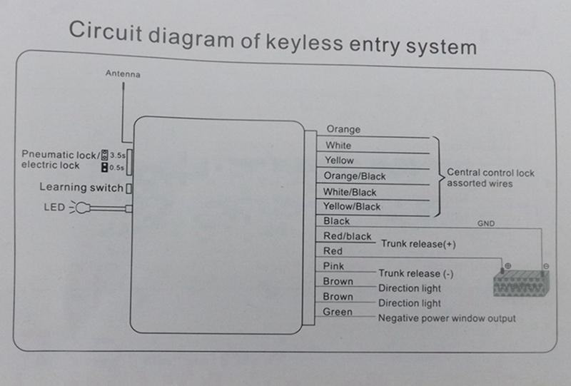 Car Keyless Entry System  U0418 U043d U0441 U0442 U0440 U0443 U043a U0446 U0438 U044f  U041d U0430  U0420 U0443 U0441 U0441 U043a U043e U043c