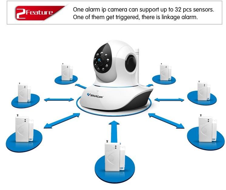 wireless linkage alarm ip camera work with pir sensor smoke sensor gas leak sensor buy china. Black Bedroom Furniture Sets. Home Design Ideas