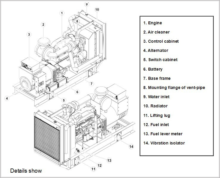 30KVA дизель генератор