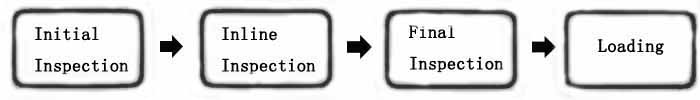 FDA Standard Multifunction Kitchen Scissor