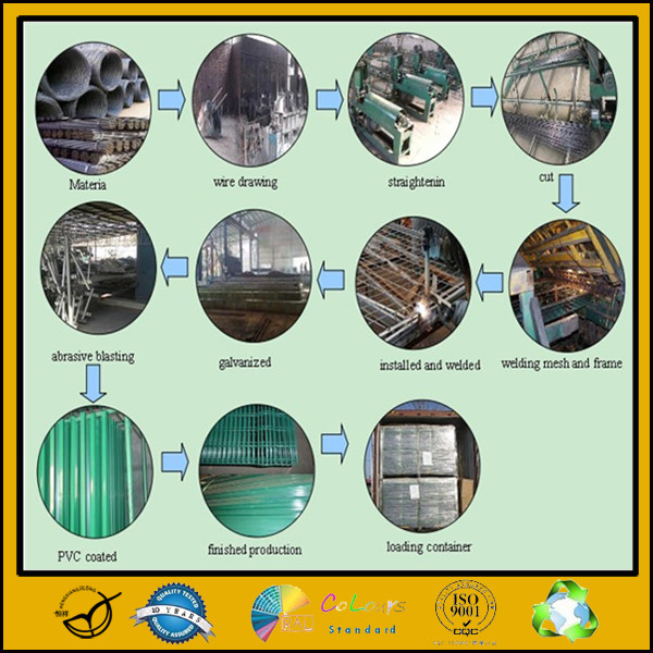 Precios de vallas met licas cerca cercas baratas for Casetas pvc baratas