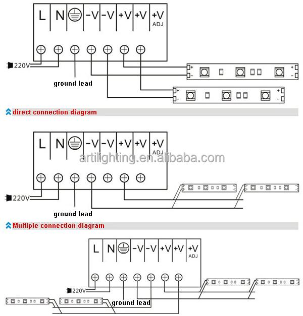 SMD 5050 Addressable rgb led strip IP20 IP65