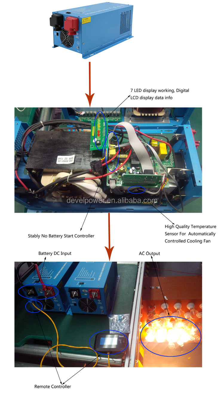 5000w Electric Inverter Pure Sine Wave 12v 220v Circuit Diagram Charger Pictures 7000w Dc To Ac Installation Spt Working