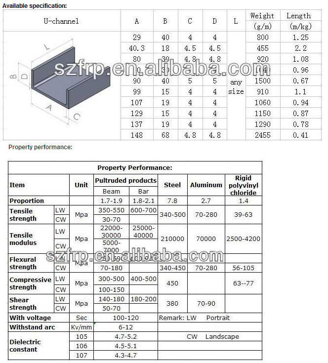 Cable Tray Specification Cable Tray / Frp u Channel