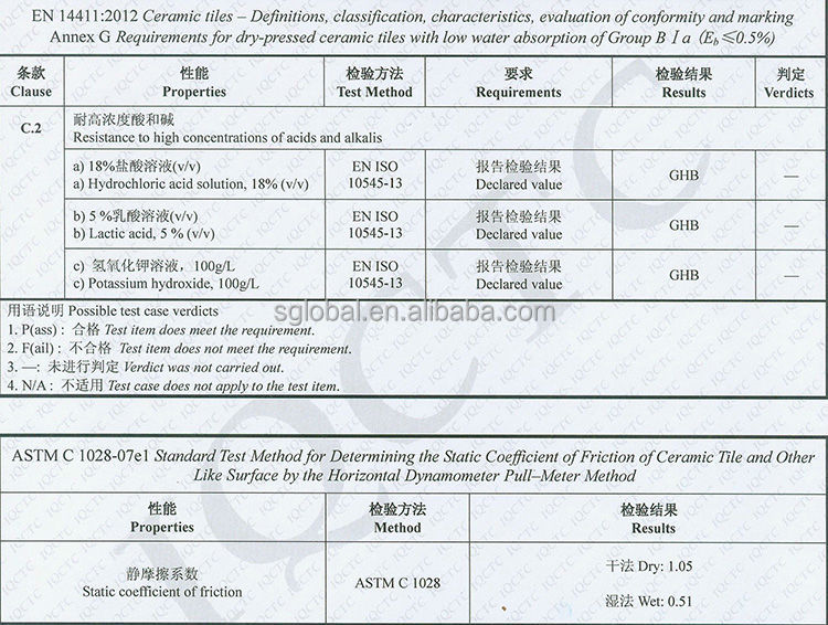 full-polished-600-ce-test-report005.jpg