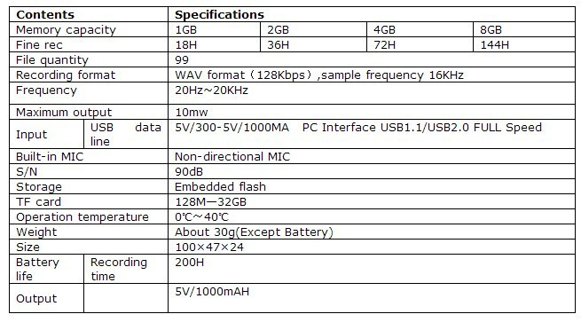 Specification M06