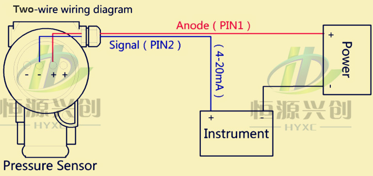 pressure transducer wiring diagram wiring diagram and hernes wiring diagram symbols pressure jodebal