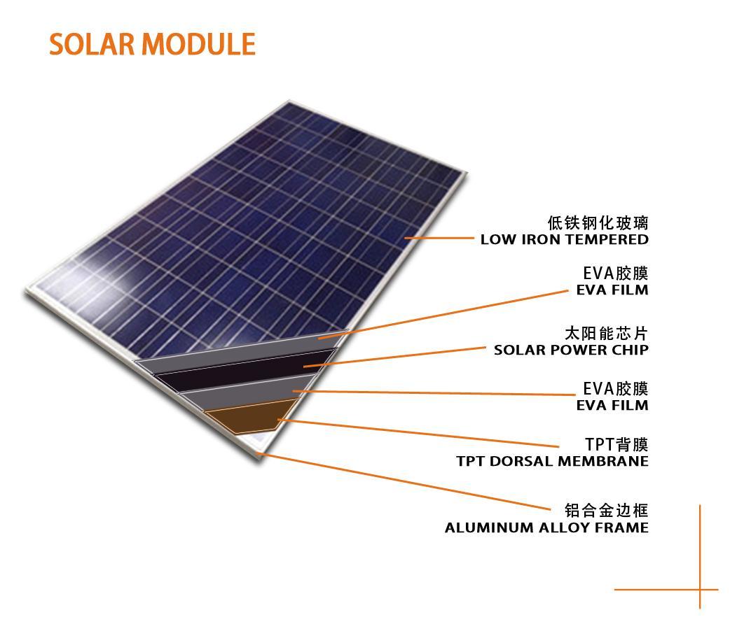 150w black panel pv poly solar panel best solar cell price buy pv poly solar panel best solar. Black Bedroom Furniture Sets. Home Design Ideas