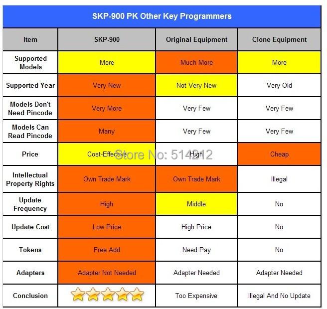 SKP-900 2.jpg