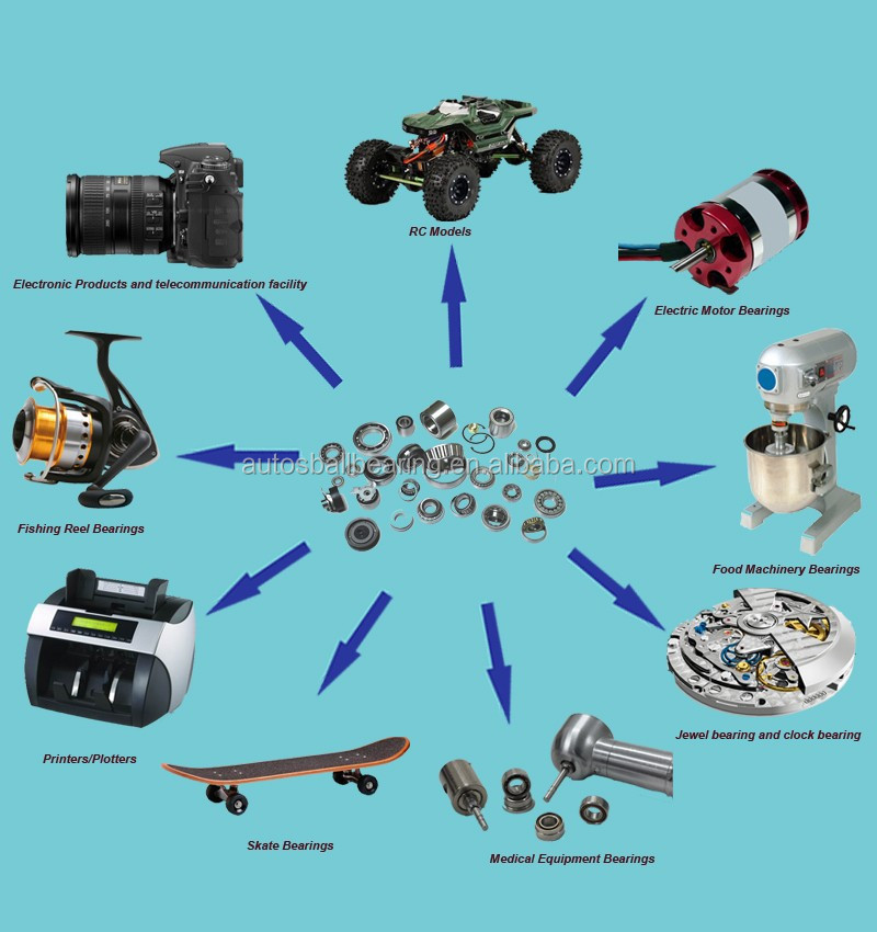 RC-Car-Parts-Popular-Deep-Groove-Miniature-Ball-Bearing