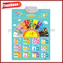 Educative toy , learning wall chart