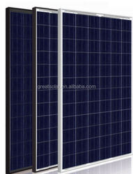 POLY SOLAR PV MODULE 285W Chinese supplier cheap price with CE, TUV