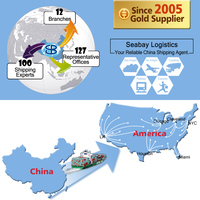 Shipping Services from Ningbo to San Antonio, TX, USA