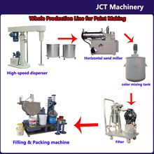 JCT paint mdf for furniture production line and making machines