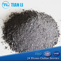 Lowest Price Of Ferro Silicon Powder