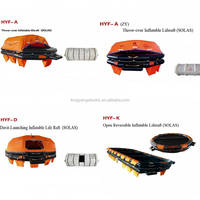 Types of Liferafts