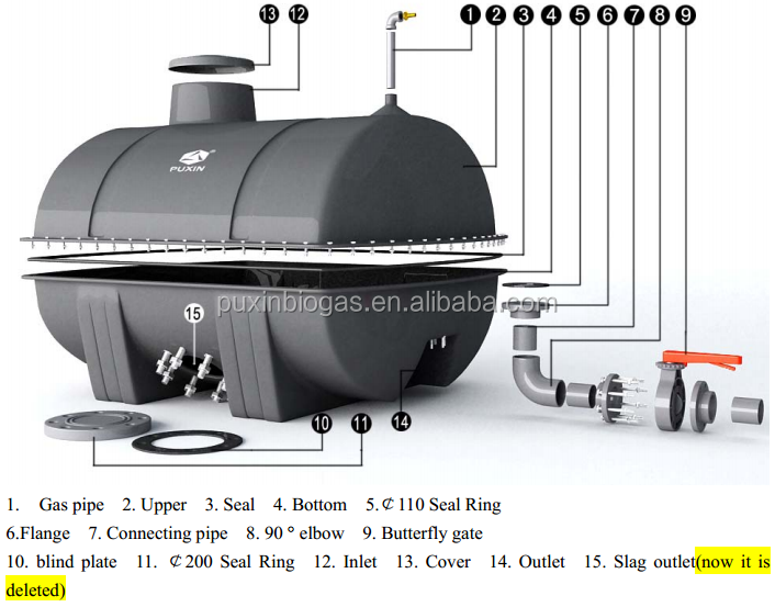 small sewage treatment plant with biogas storage bag