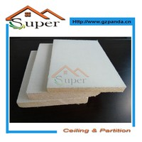 Magnesium Oxide Board Lightweight Partition Wall Panel