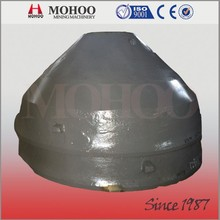 Nordberg Cone Crusher Spare Parts from Chinese Foundry for European Market