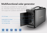 Mini Projects Solar Power Systems for Hotels